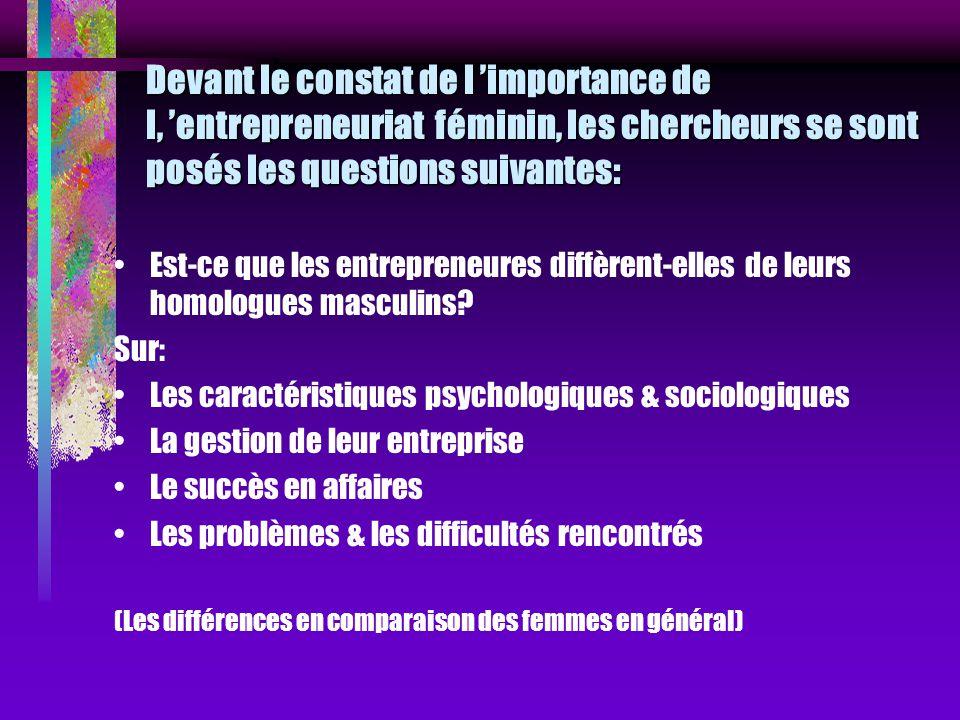 Devant le constat de l 'importance de l, 'entrepreneuriat féminin, les chercheurs se sont posés les questions suivantes: