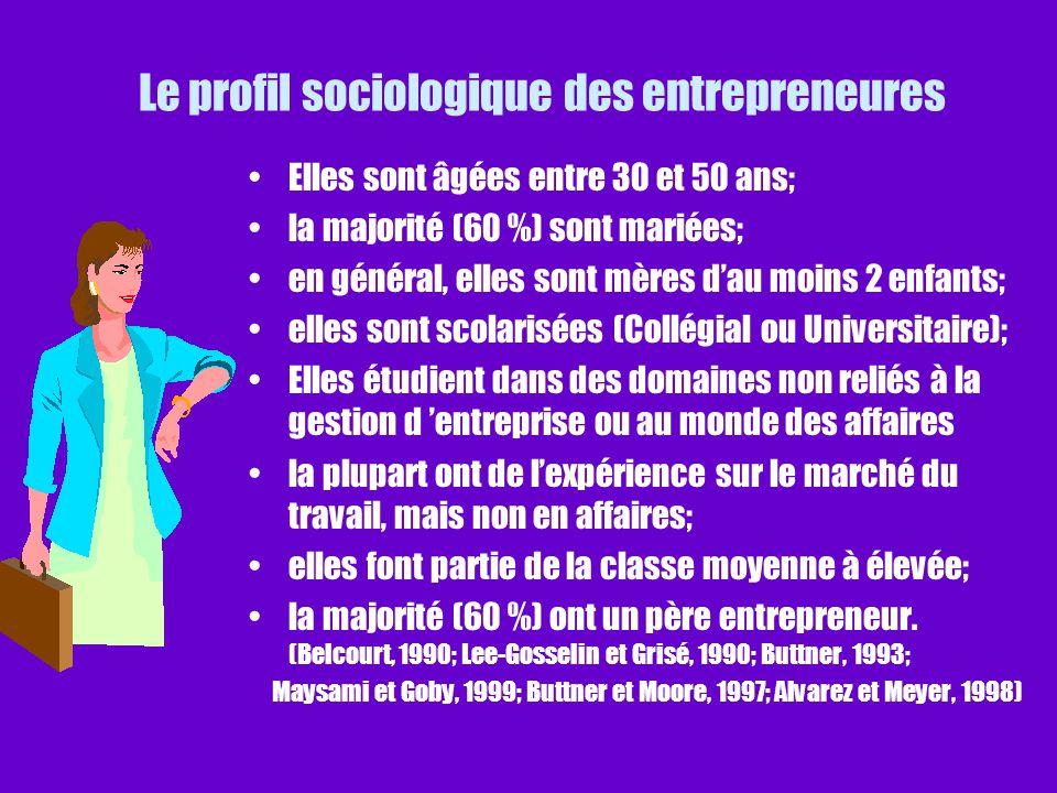 Le profil sociologique des entrepreneures