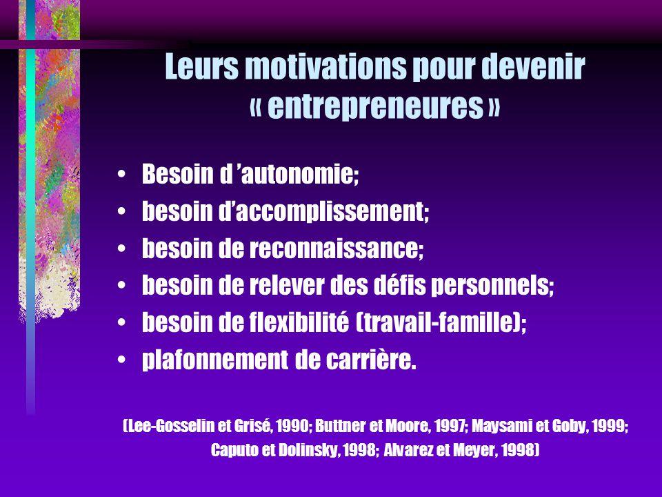 Leurs motivations pour devenir « entrepreneures »