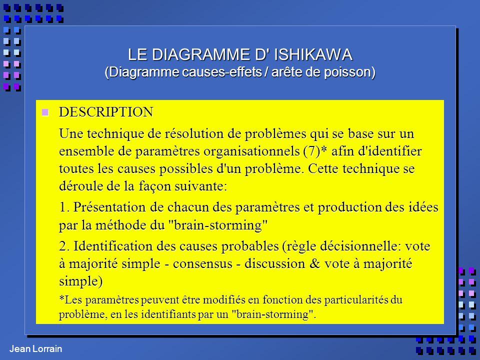 LE DIAGRAMME D ISHIKAWA (Diagramme causes-effets / arête de poisson)