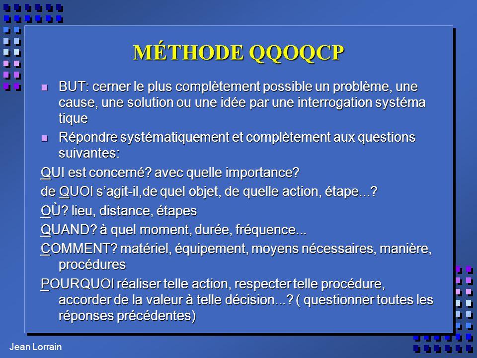 MÉTHODE QQOQCP BUT: cerner le plus complètement possible un problème, une cause, une solution ou une idée par une interrogation systéma tique.