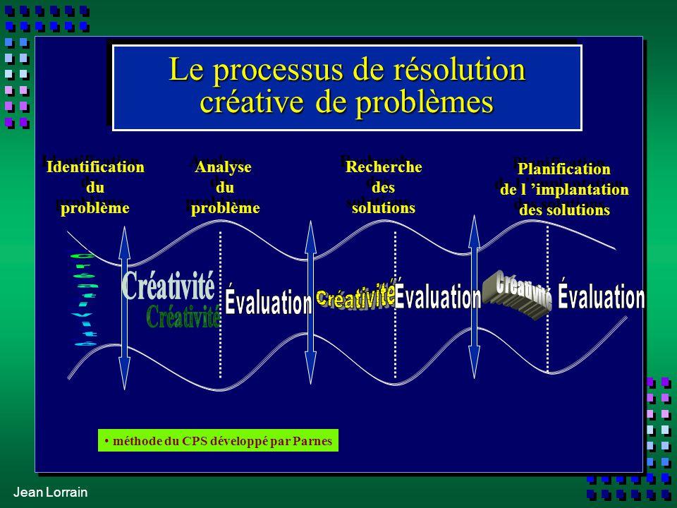 Le processus de résolution créative de problèmes