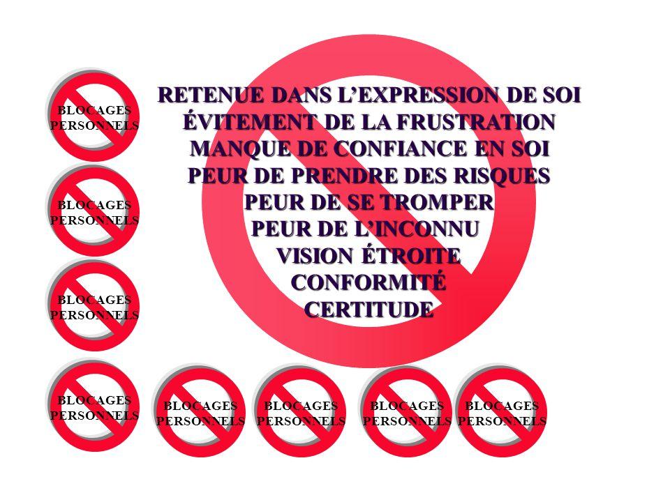 RETENUE DANS L'EXPRESSION DE SOI ÉVITEMENT DE LA FRUSTRATION