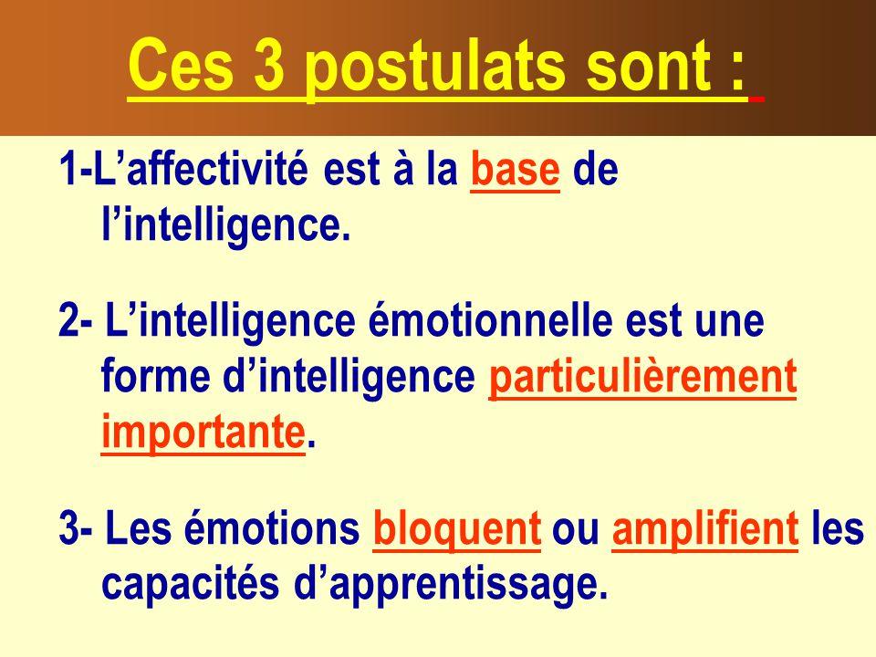 1-L'affectivité est à la base de l'intelligence.