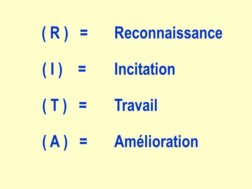 ( I ) = Incitation ( T ) = Travail ( A ) = Amélioration