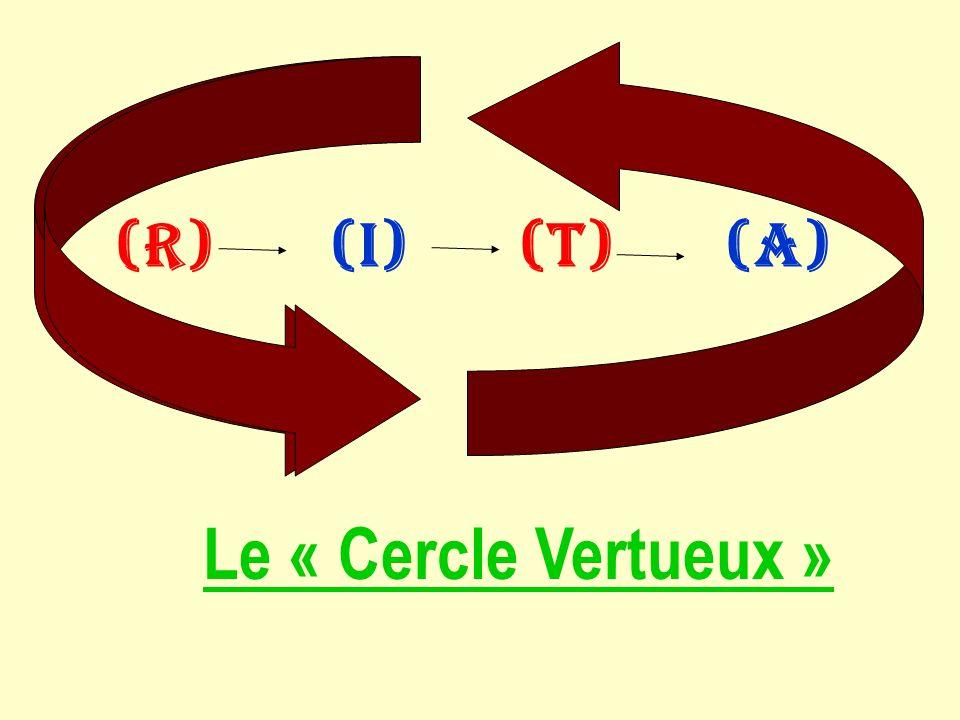 (R) (I) (T) (A) Le « Cercle Vertueux »
