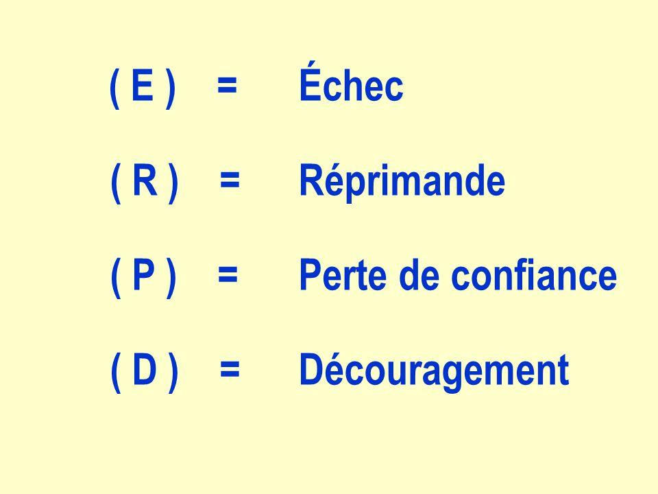 ( P ) = Perte de confiance ( D ) = Découragement