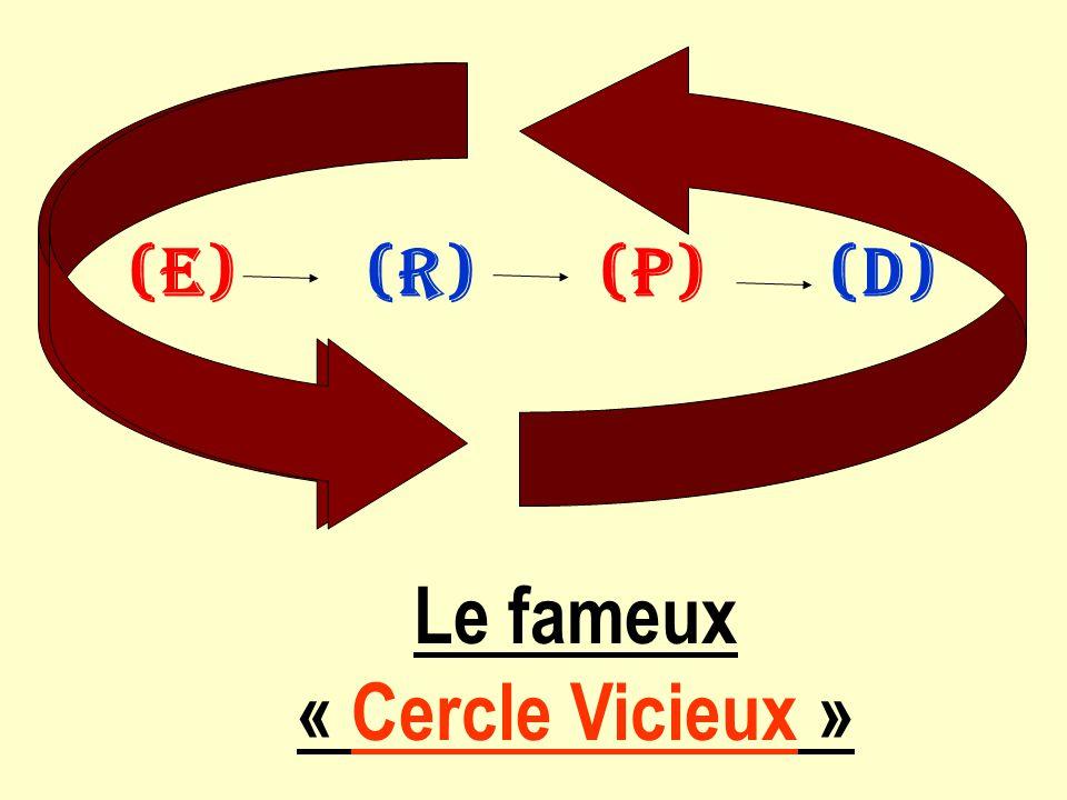 Le fameux « Cercle Vicieux »