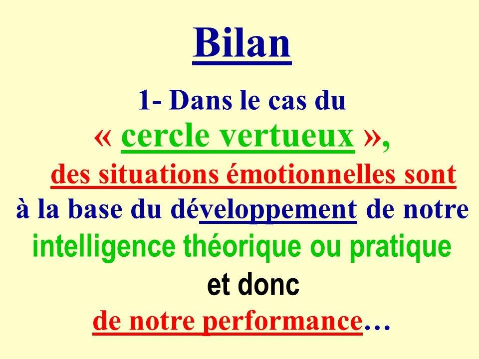 Bilan « cercle vertueux », intelligence théorique ou pratique et donc