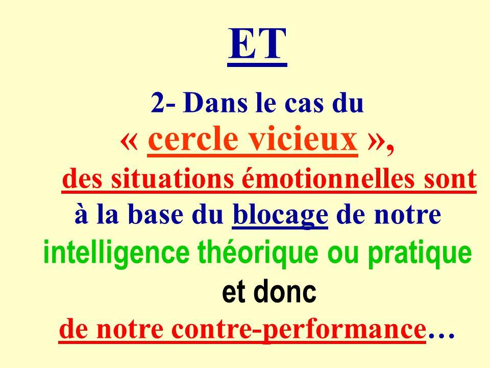 ET « cercle vicieux », intelligence théorique ou pratique et donc