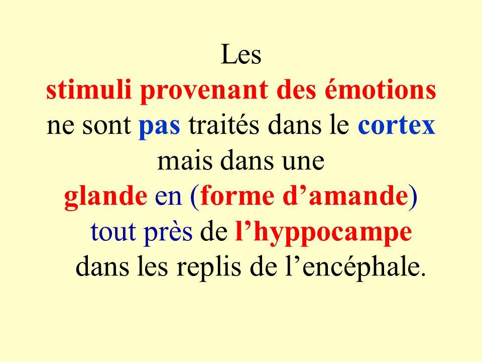 stimuli provenant des émotions