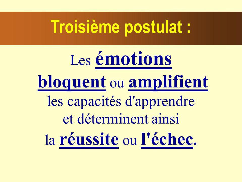 Troisième postulat : Les émotions bloquent ou amplifient