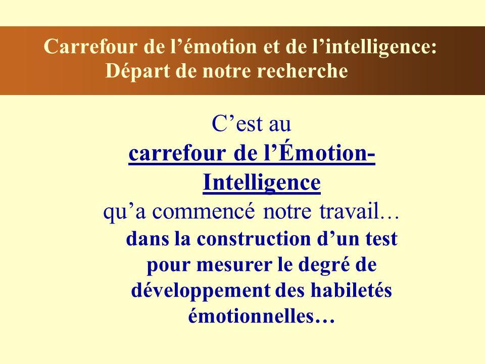 Carrefour de l'émotion et de l'intelligence: Départ de notre recherche