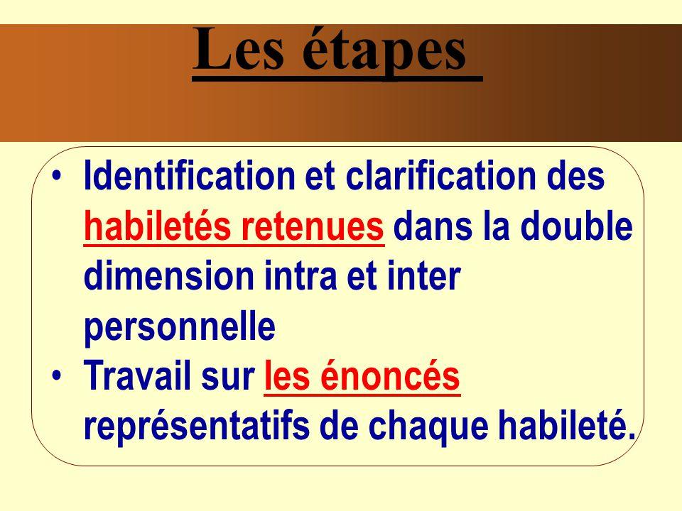 Les étapes Identification et clarification des habiletés retenues dans la double dimension intra et inter personnelle.