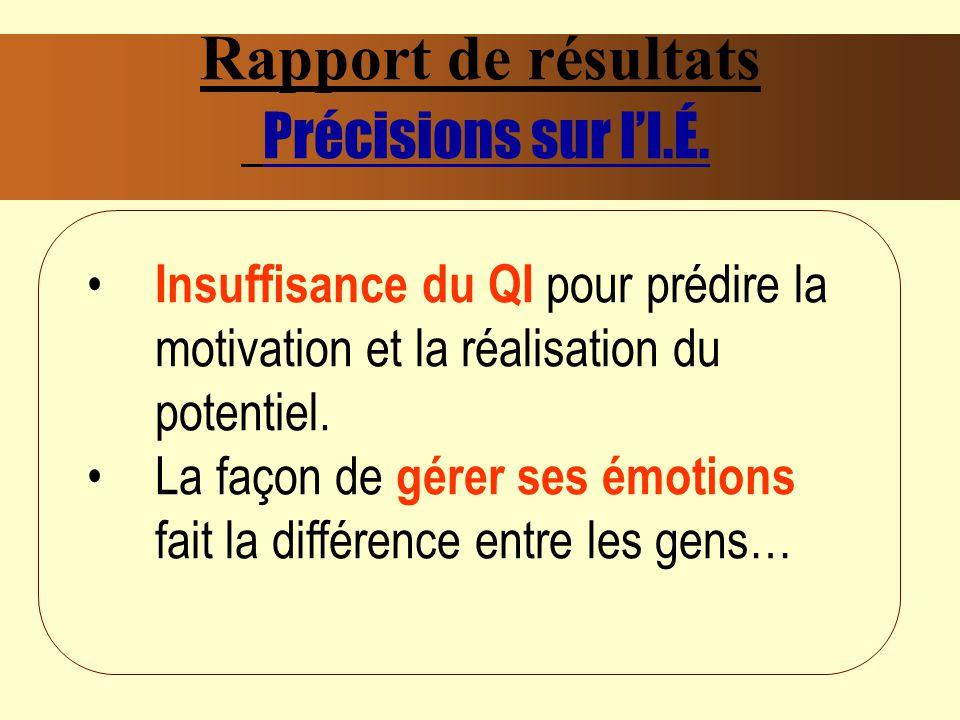 Rapport de résultats Précisions sur l'I.É.