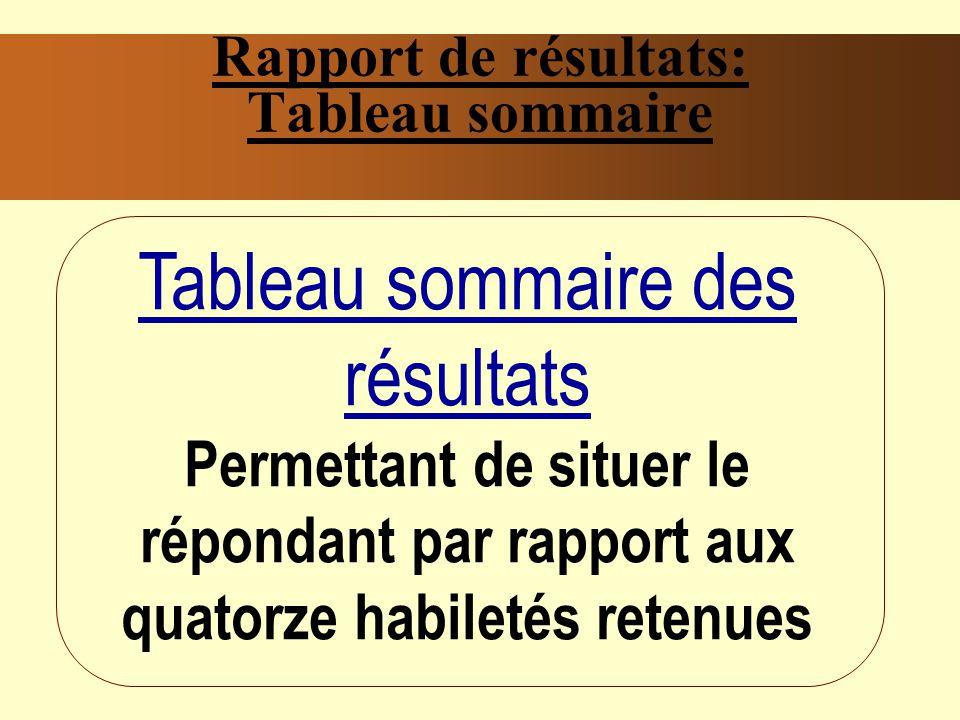 Rapport de résultats: Tableau sommaire