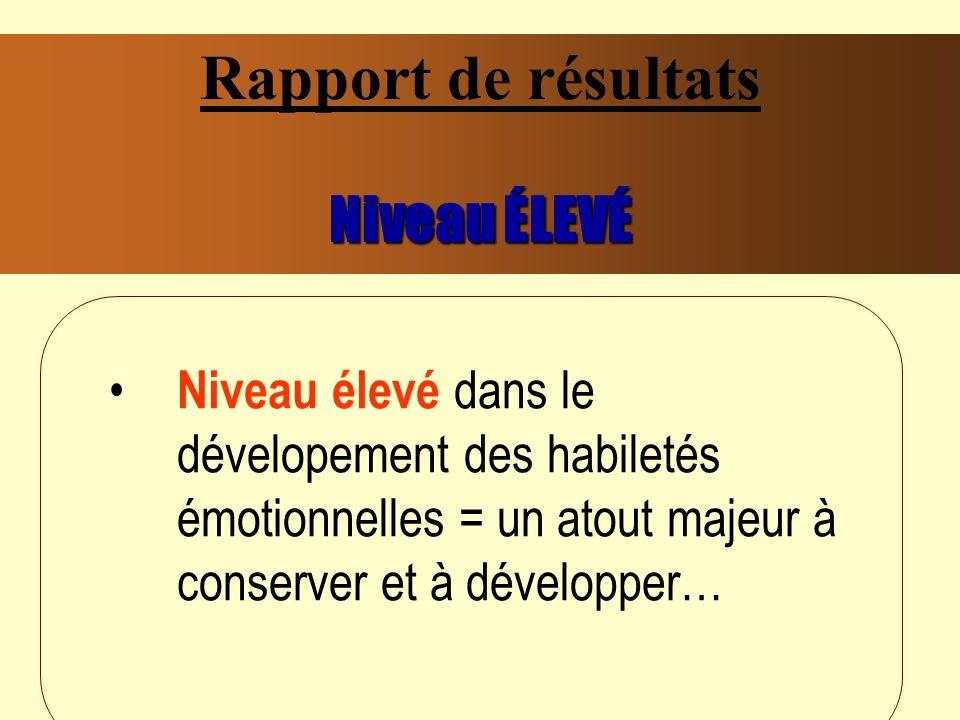 Rapport de résultats Niveau ÉLEVÉ
