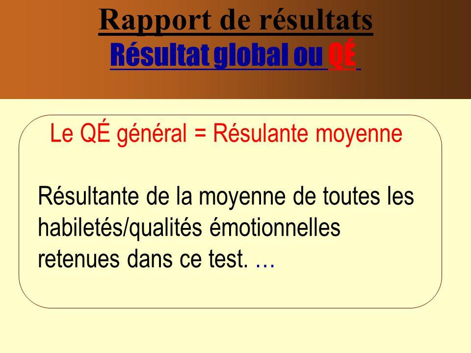 Rapport de résultats Résultat global ou QÉ