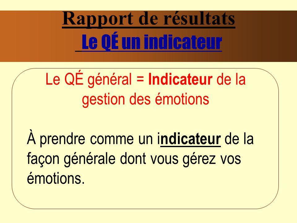 Rapport de résultats Le QÉ un indicateur