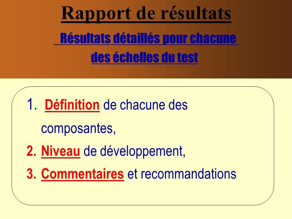 Rapport de résultats Résultats détaillés pour chacune des échelles du test
