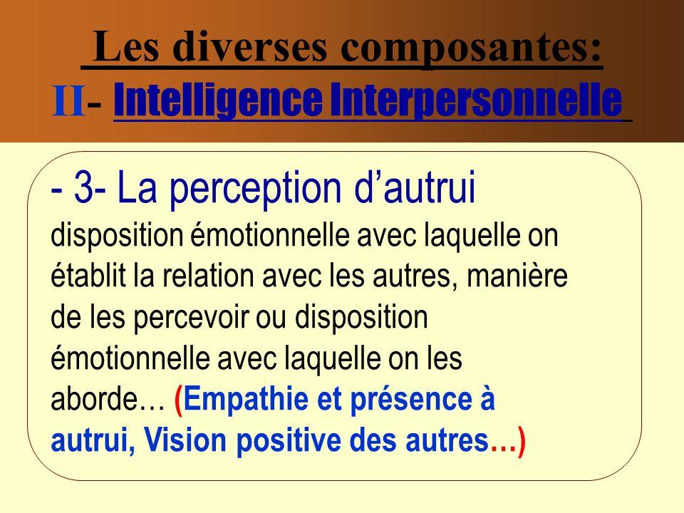 Les diverses composantes: II- Intelligence Interpersonnelle
