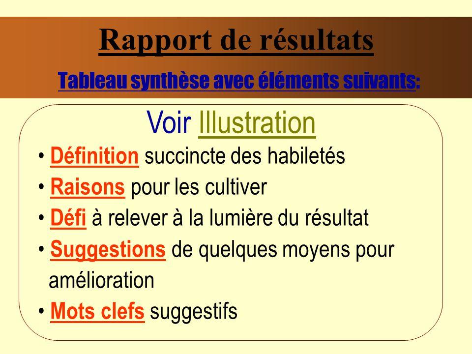 Rapport de résultats Tableau synthèse avec éléments suivants: