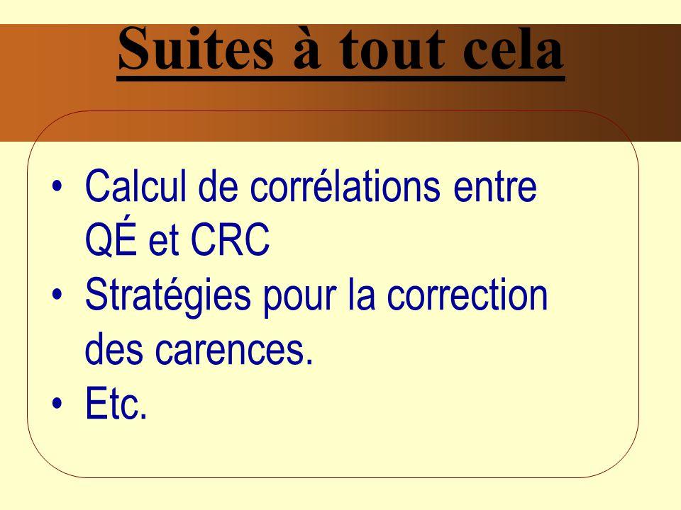 Suites à tout cela Calcul de corrélations entre QÉ et CRC