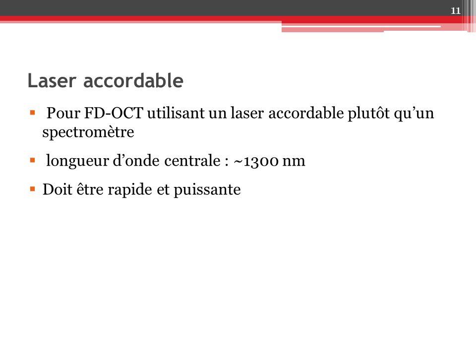Laser accordable Pour FD-OCT utilisant un laser accordable plutôt qu'un spectromètre. longueur d'onde centrale : ~1300 nm.