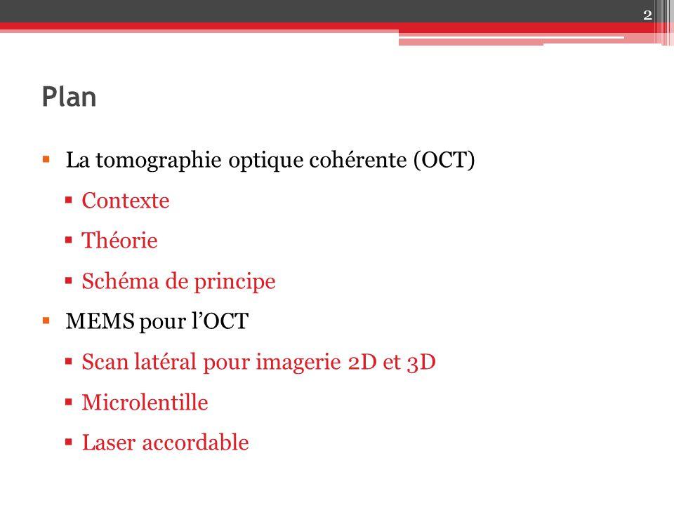 Plan La tomographie optique cohérente (OCT) Contexte Théorie
