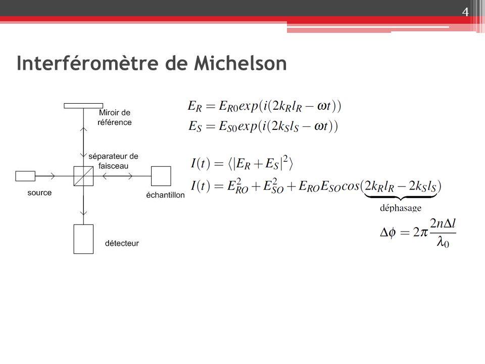 Interféromètre de Michelson