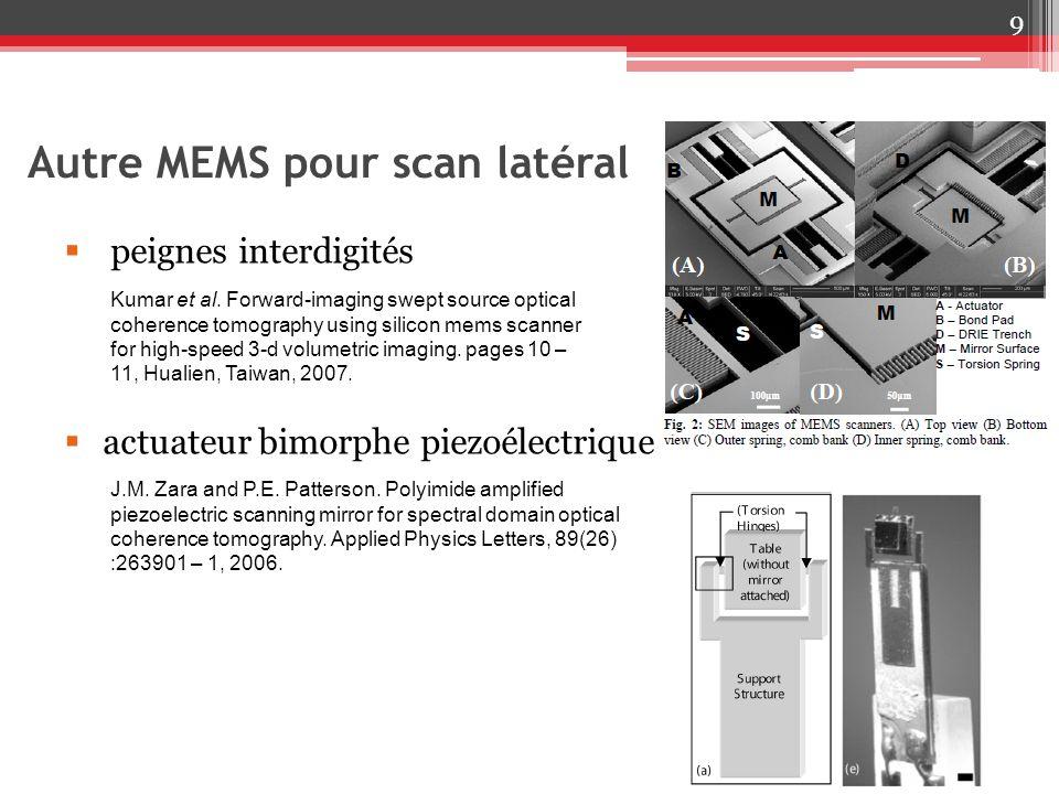Autre MEMS pour scan latéral