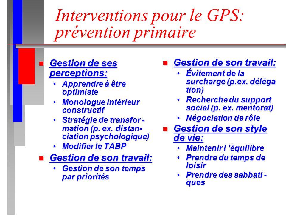 Interventions pour le GPS: prévention primaire