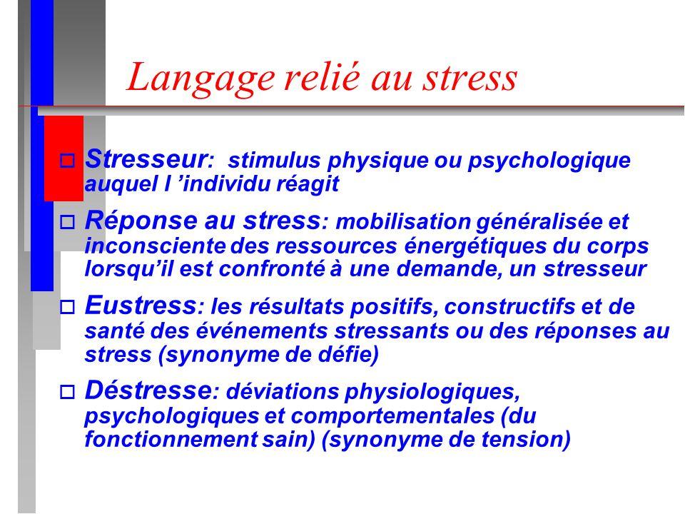 Langage relié au stress