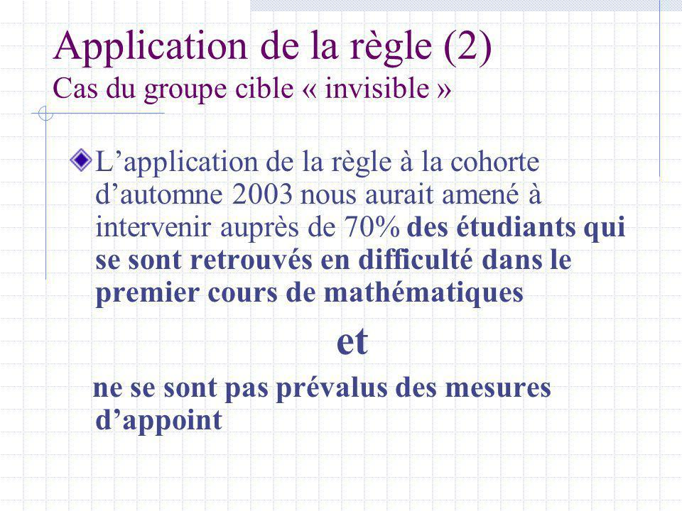 Application de la règle (2) Cas du groupe cible « invisible »