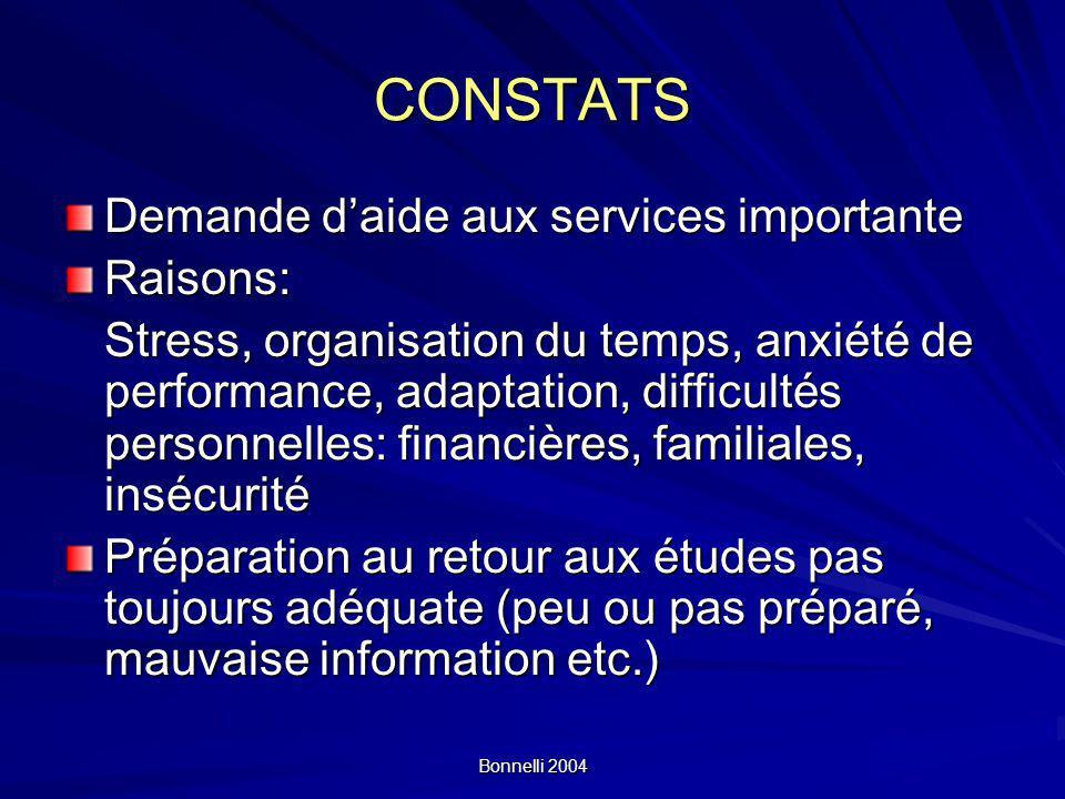 CONSTATS Demande d'aide aux services importante Raisons: