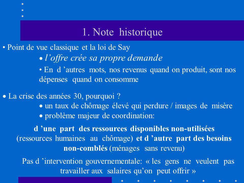 1. Note historique Point de vue classique et la loi de Say