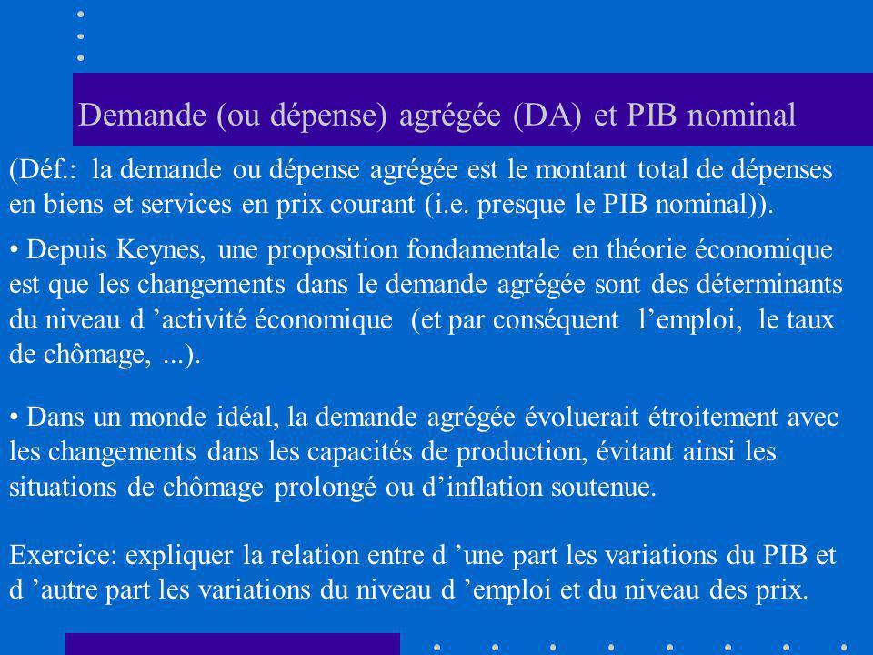 Demande (ou dépense) agrégée (DA) et PIB nominal