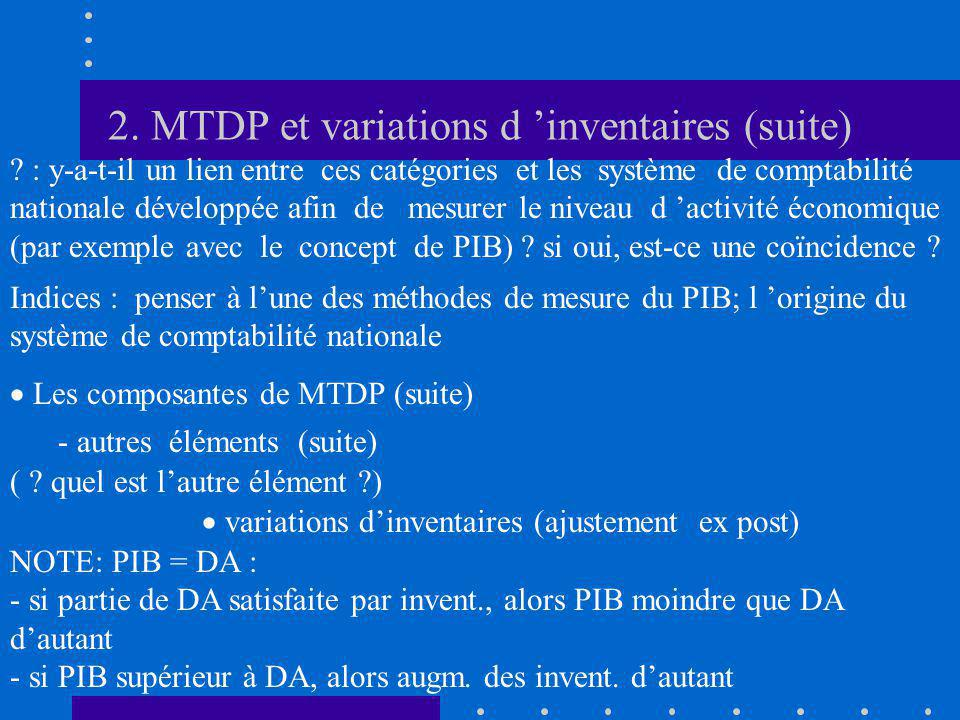 2. MTDP et variations d 'inventaires (suite)