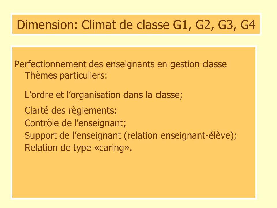 Dimension: Climat de classe G1, G2, G3, G4