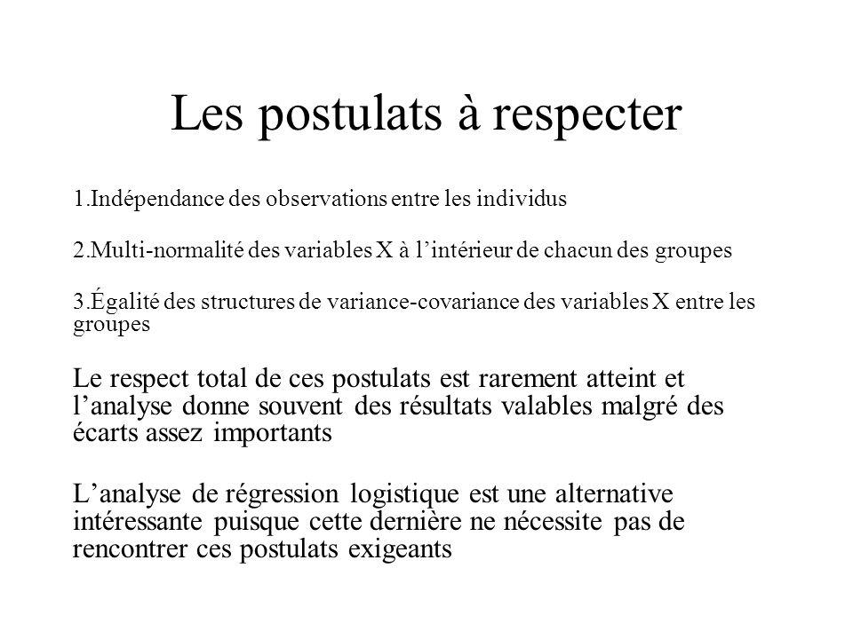 Les postulats à respecter
