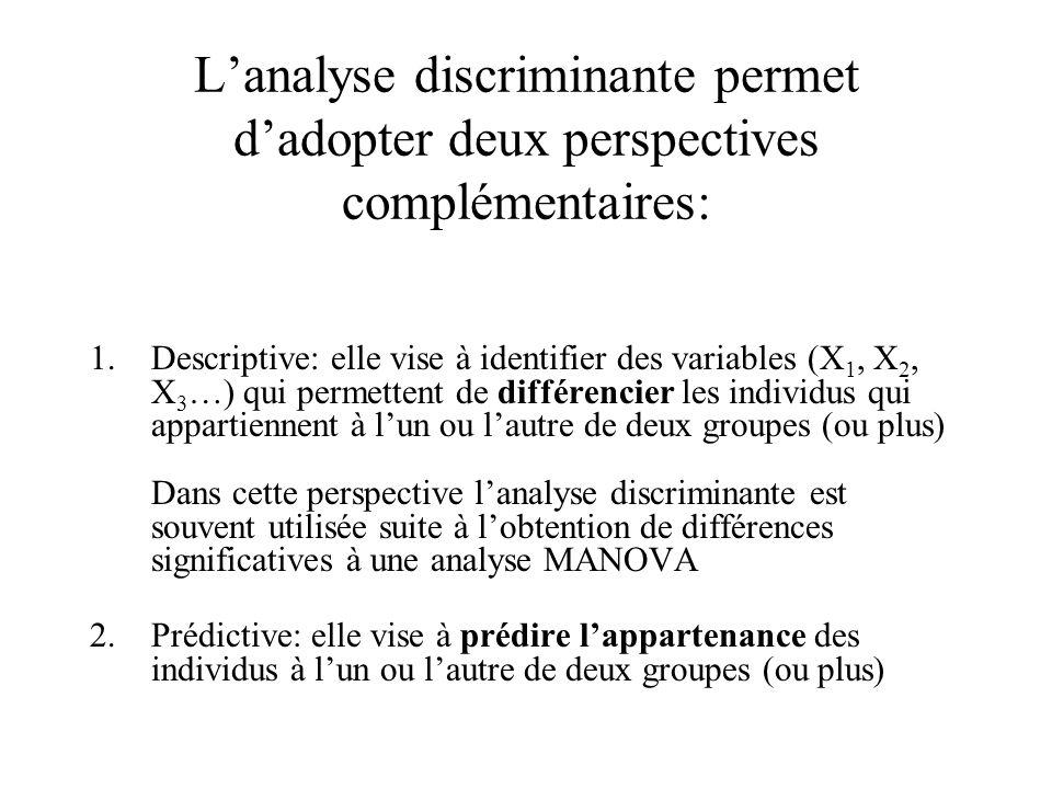 L'analyse discriminante permet d'adopter deux perspectives complémentaires: