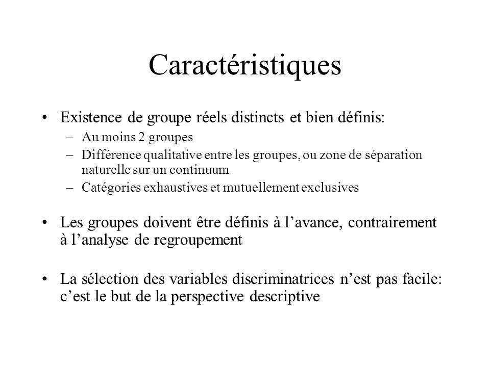 Caractéristiques Existence de groupe réels distincts et bien définis: