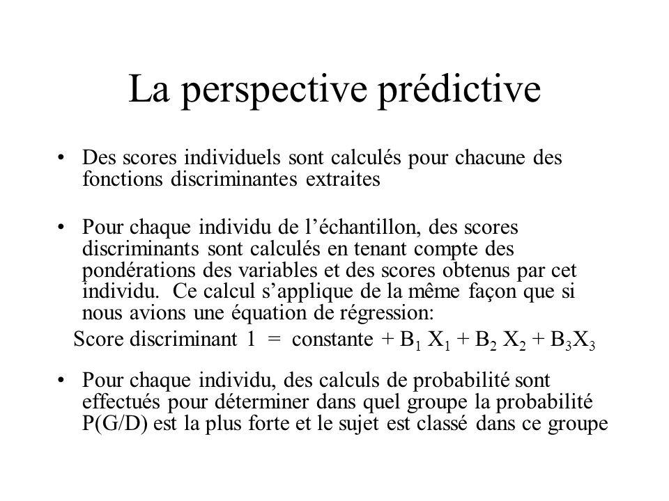 La perspective prédictive
