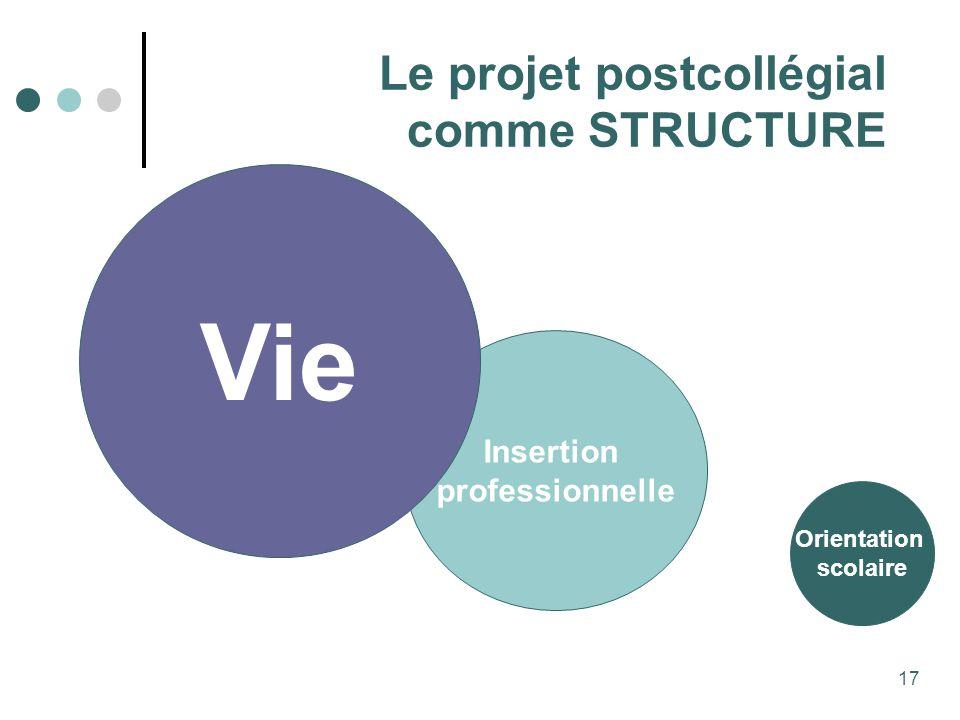 Le projet postcollégial comme STRUCTURE