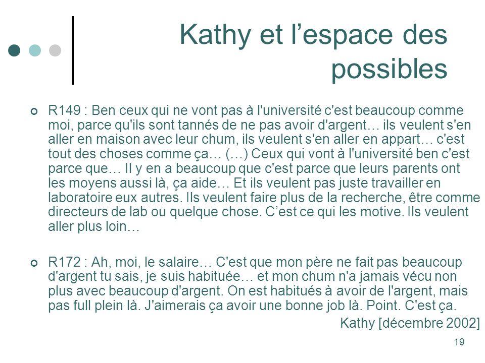 Kathy et l'espace des possibles