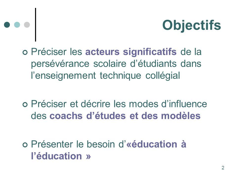 Objectifs Préciser les acteurs significatifs de la persévérance scolaire d'étudiants dans l'enseignement technique collégial.