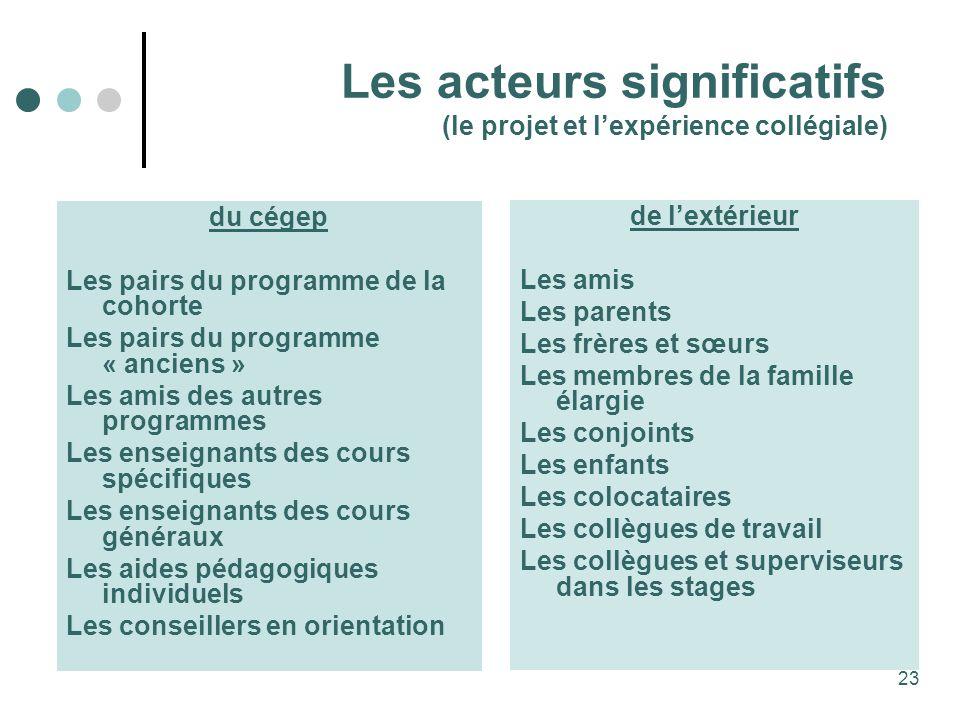 Les acteurs significatifs (le projet et l'expérience collégiale)