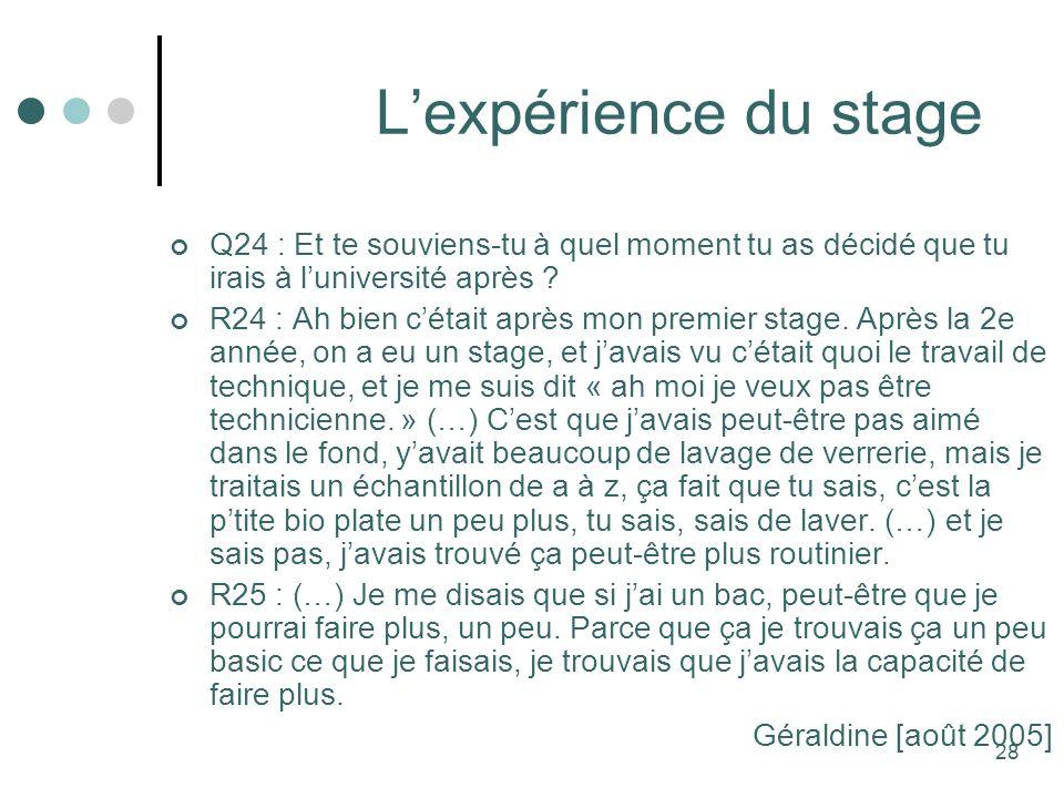 L'expérience du stage Q24 : Et te souviens-tu à quel moment tu as décidé que tu irais à l'université après