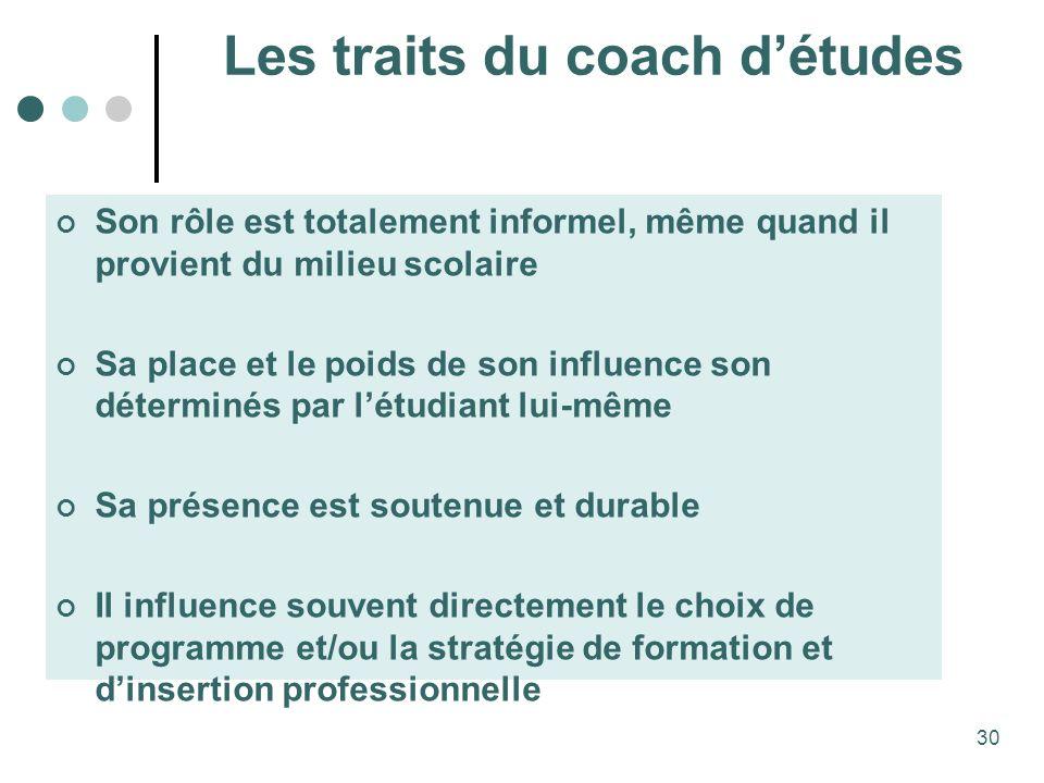 Les traits du coach d'études