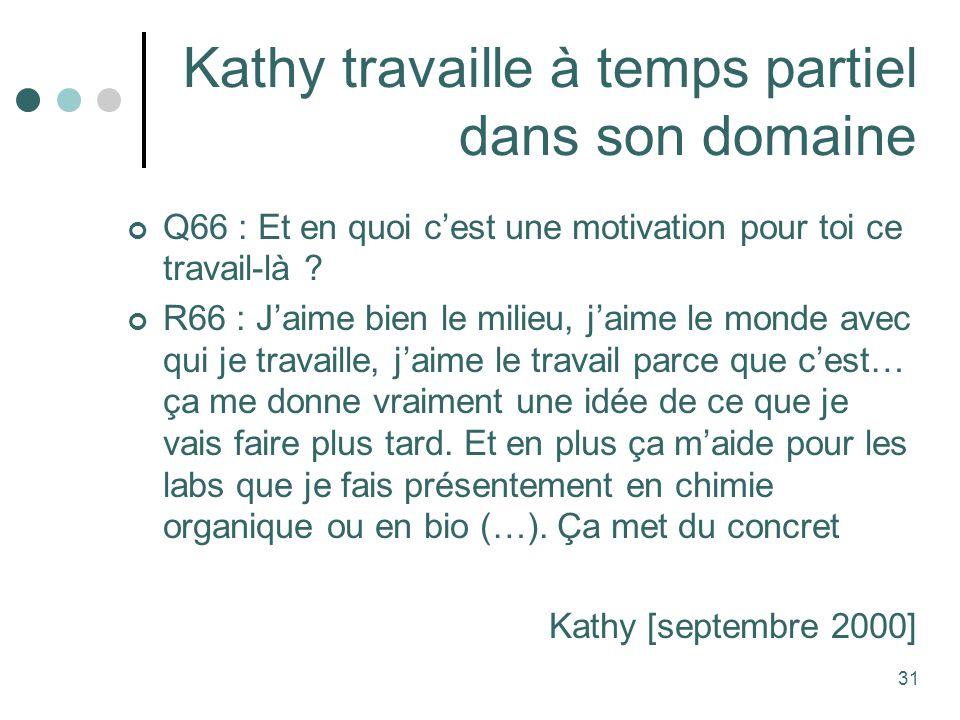 Kathy travaille à temps partiel dans son domaine